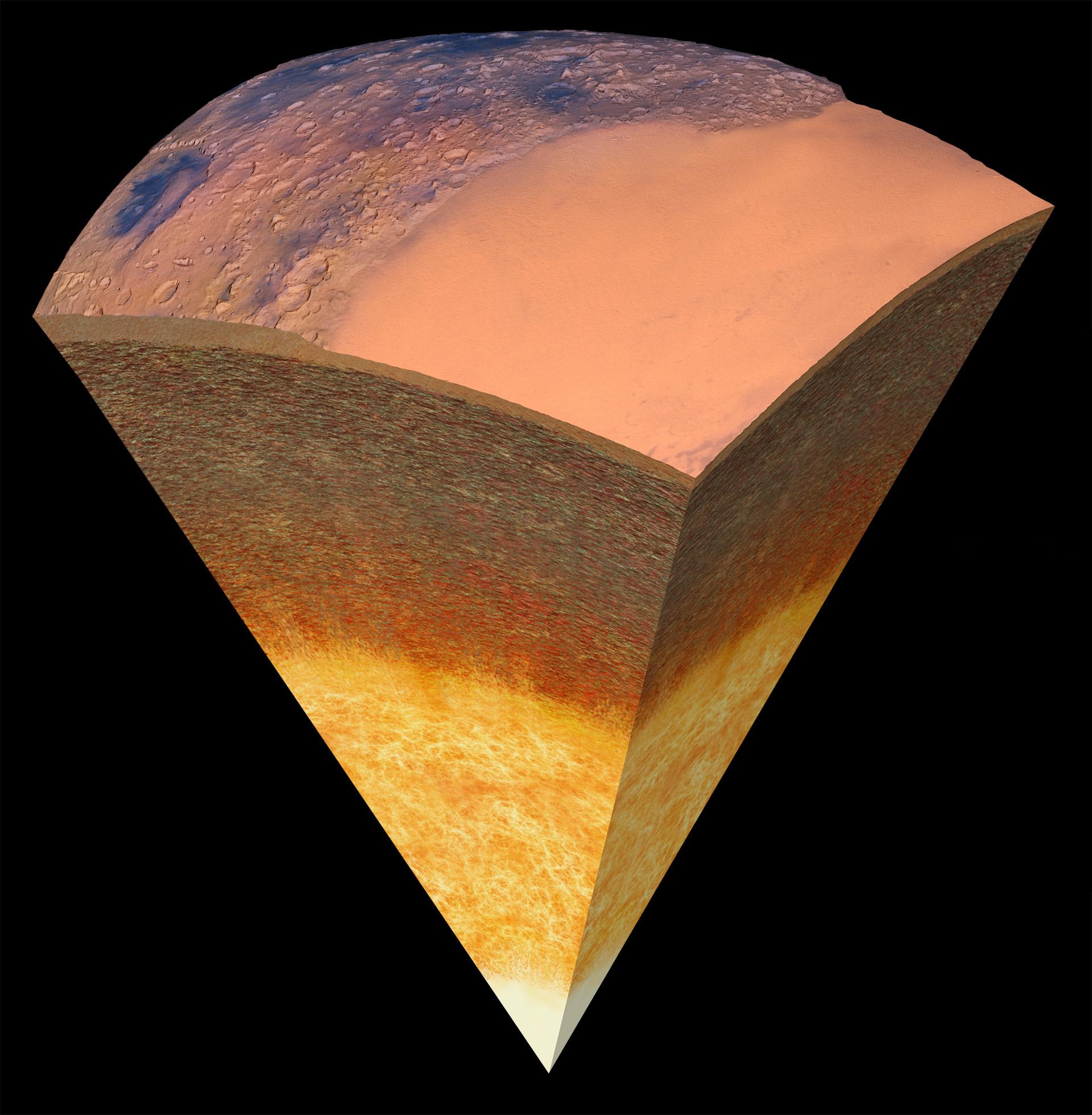 internal models of mars seis mars insight