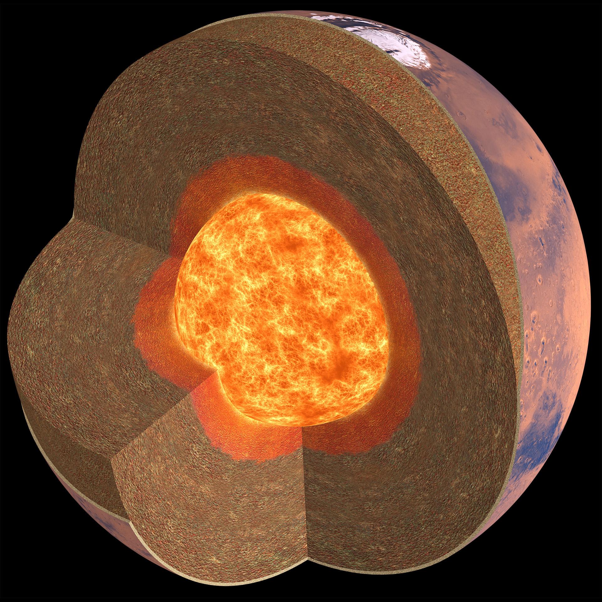 Mars Vénus datant de 5 étapes