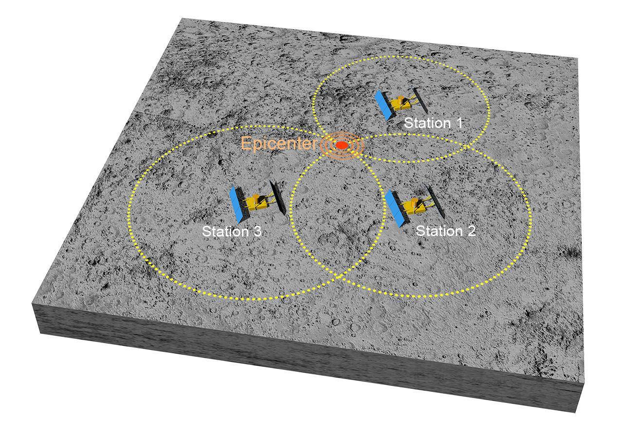 Seismic Activity Seis Mars Insight