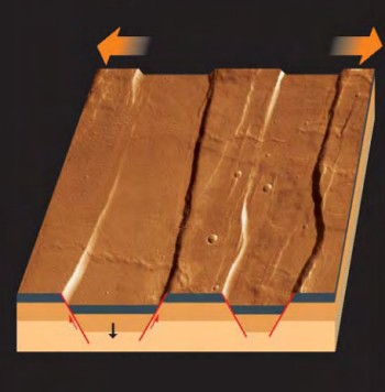 Mechanism behind the formation of an extensive fault (© rights reserved / Belin).