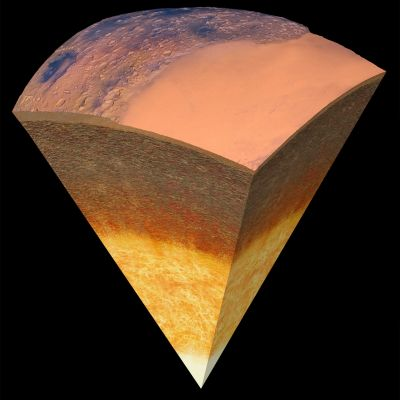 Mars's internal structure (conical view)